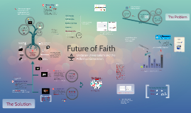 Future of Faith pic