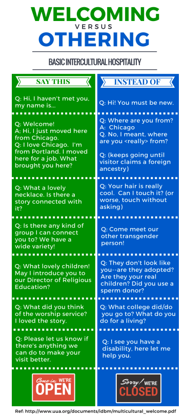 "Welcoming versus Othering basic intercultural hospitality tip sheet - two columns of ""Say This"" and ""Instead of"""